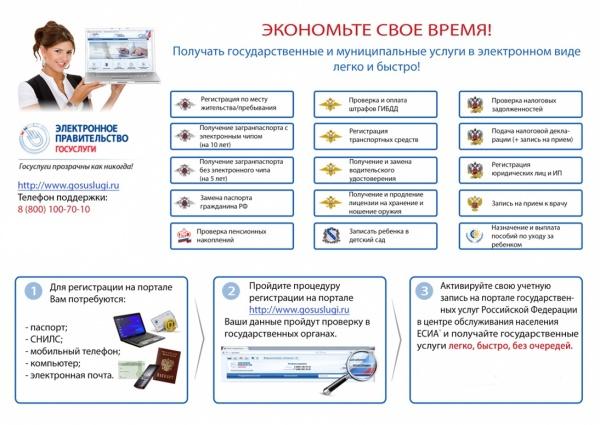 Инструкция для регистрации на Портале госуслуги